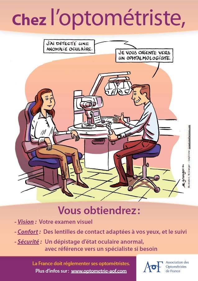 Kit de communication :