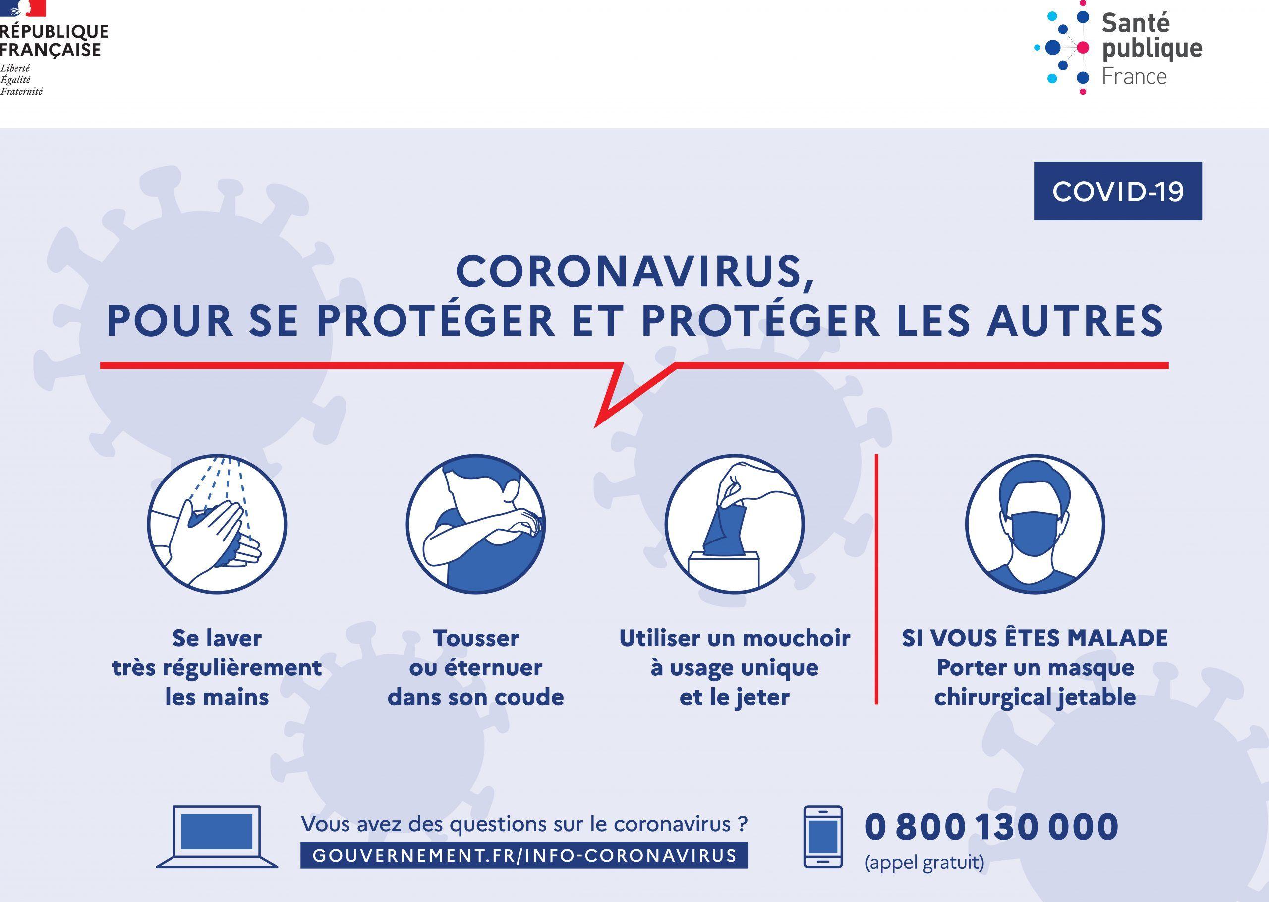 COVID-19 : La fin du dispositif de distribution des masques pour opticiens est programmée pour fin septembre